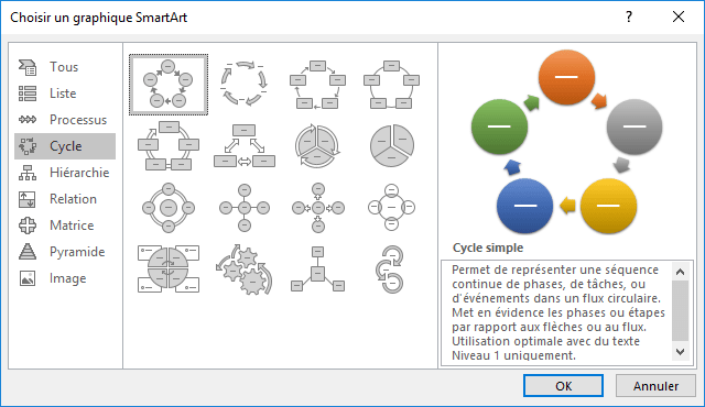 Cycle simple SmartArt dans Excel 2016