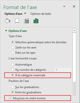 Options d'axe Excel 2016