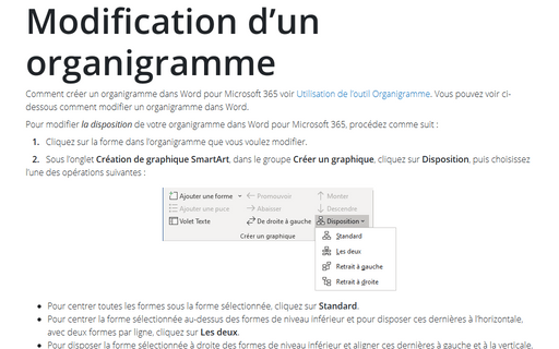 Modification d'un organigramme
