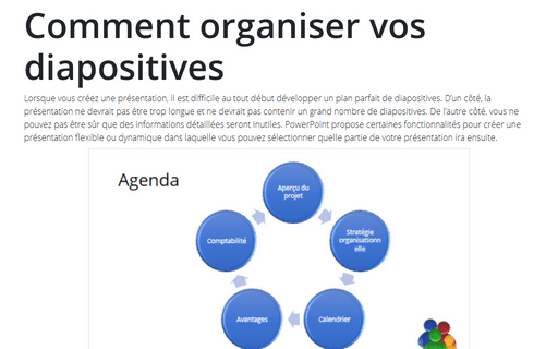 Comment organiser vos diapositives